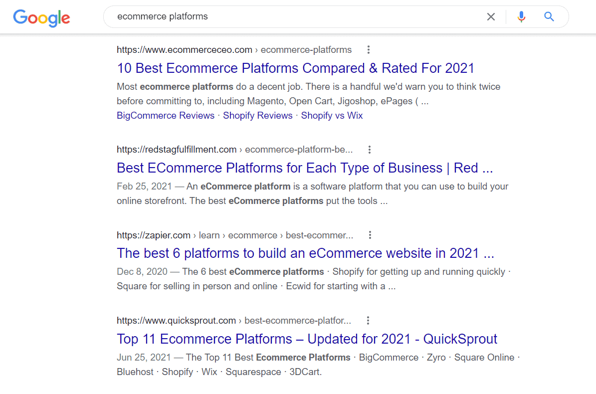 Best listicle results for the google search e-commerce platforms.