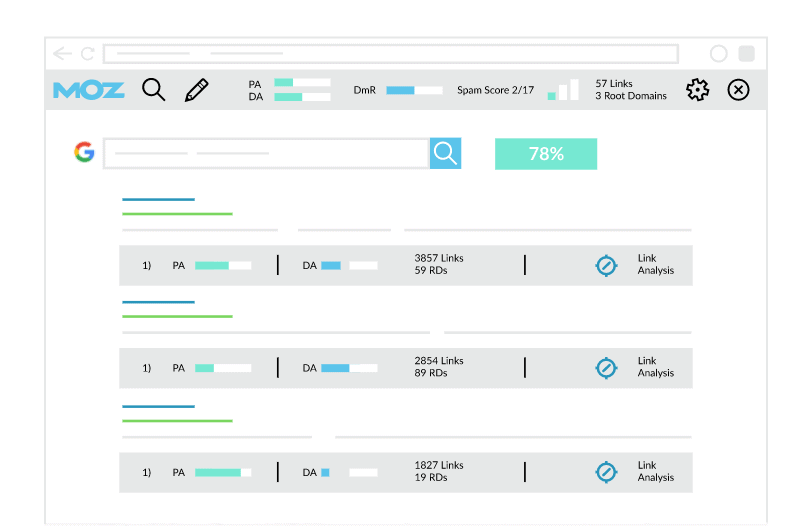 MozBar website analysis